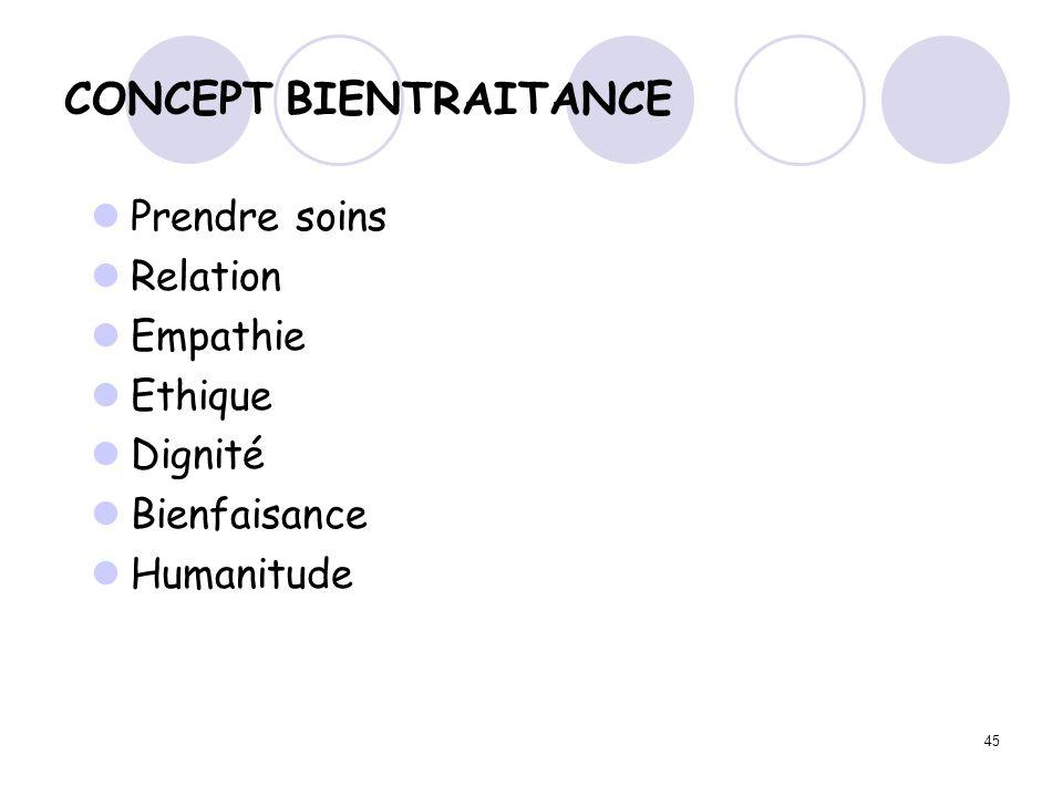 CONCEPT BIENTRAITANCE