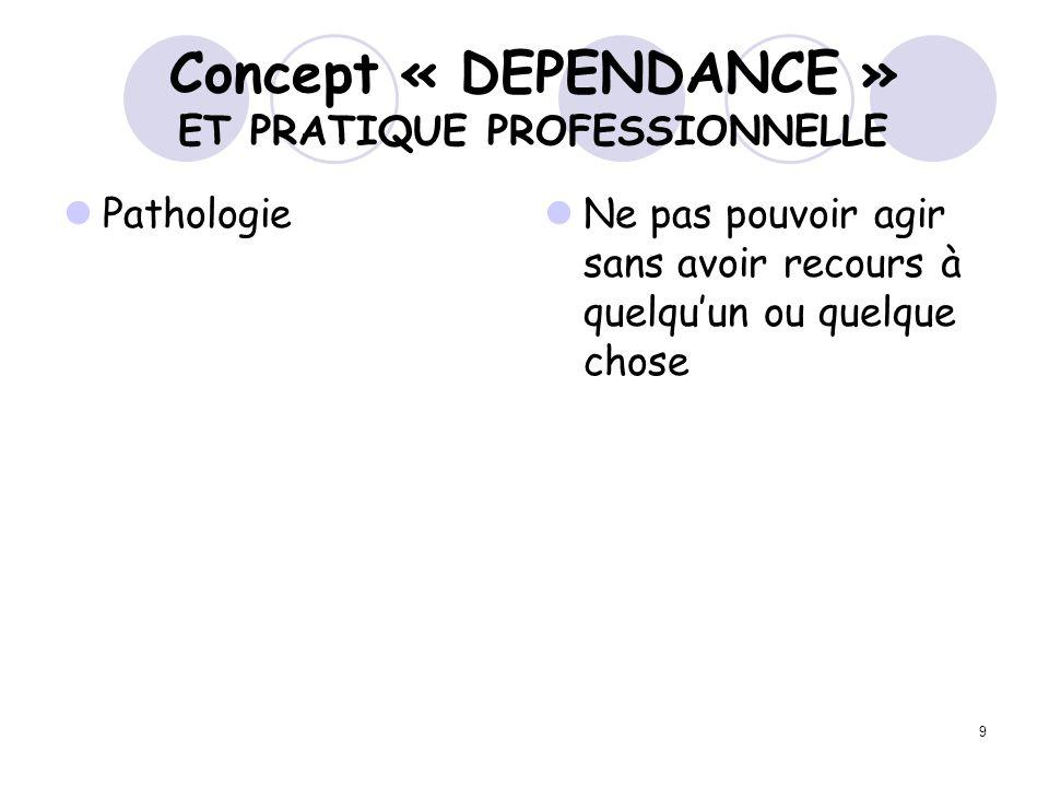 Concept « DEPENDANCE » ET PRATIQUE PROFESSIONNELLE
