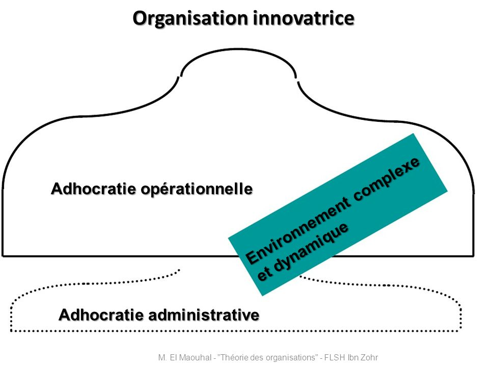 Organisation innovatrice