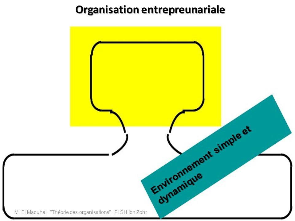 Organisation entrepreunariale
