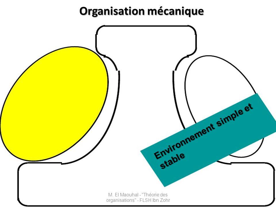 Organisation mécanique