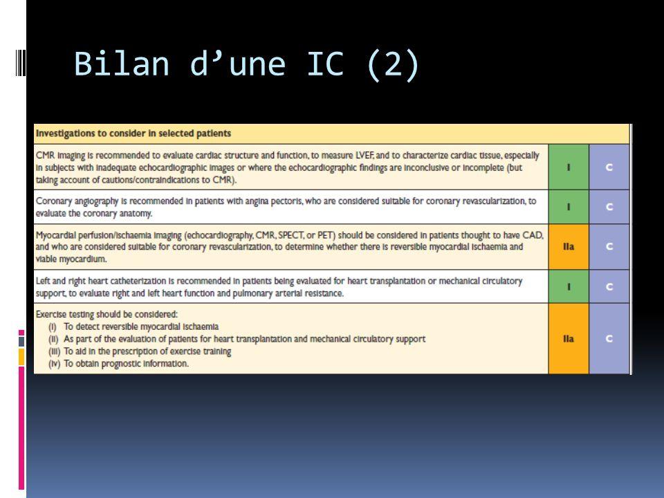 Bilan d'une IC (2) 12