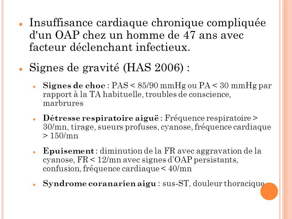 Signes de gravité (HAS 2006) :