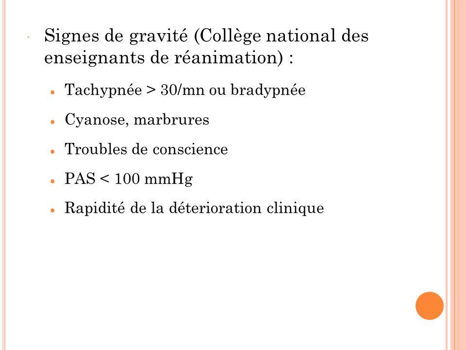 Signes de gravité (Collège national des enseignants de réanimation) :