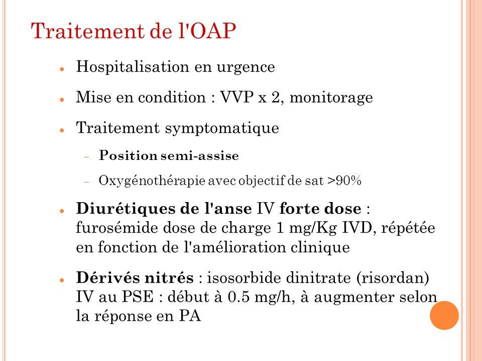Traitement de l OAP Hospitalisation en urgence
