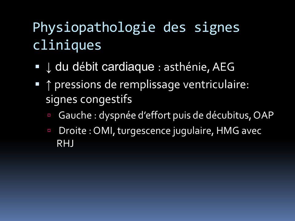 Physiopathologie des signes cliniques