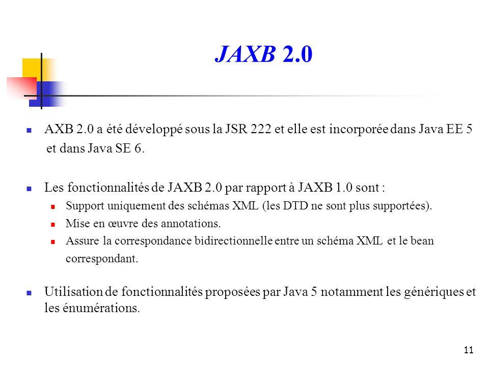 JAXB 2.0 AXB 2.0 a été développé sous la JSR 222 et elle est incorporée dans Java EE 5. et dans Java SE 6.
