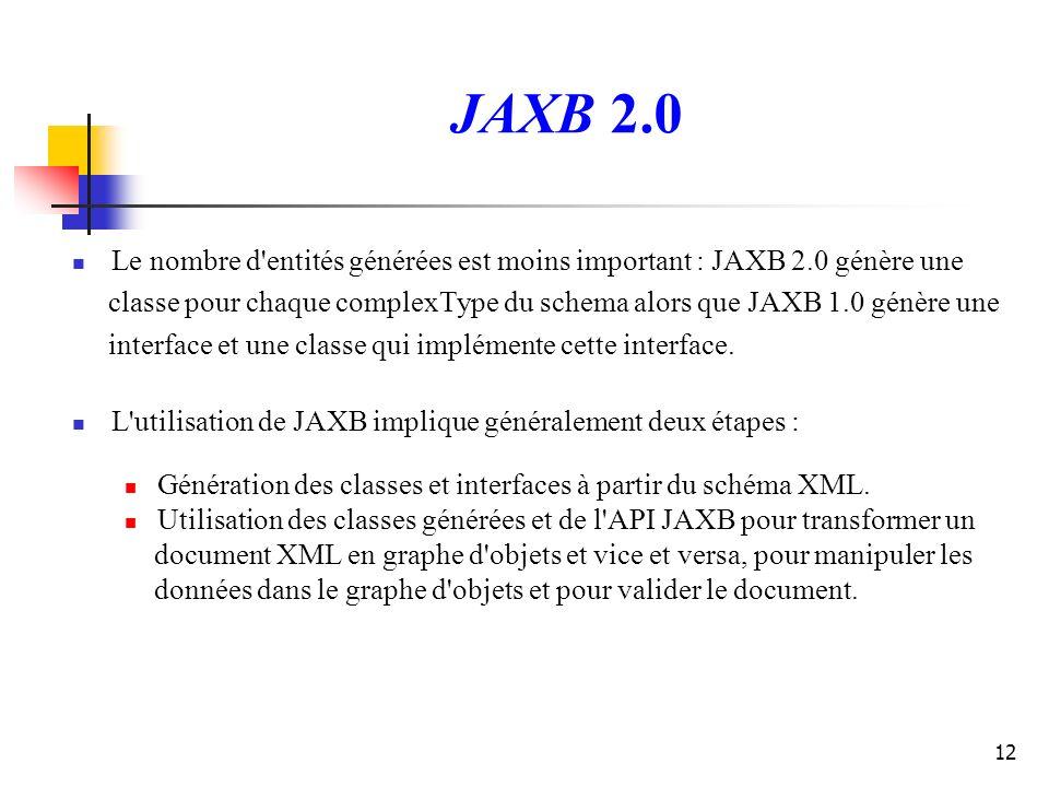 JAXB 2.0 Le nombre d entités générées est moins important : JAXB 2.0 génère une.