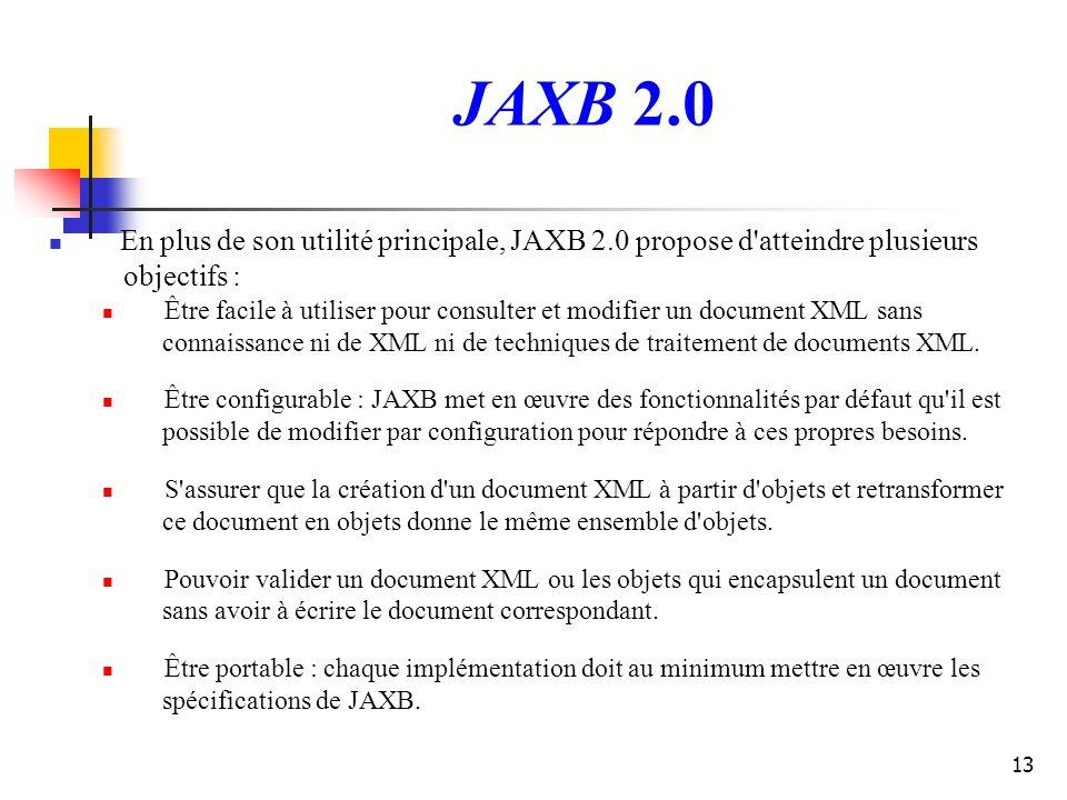 JAXB 2.0 En plus de son utilité principale, JAXB 2.0 propose d atteindre plusieurs. objectifs :