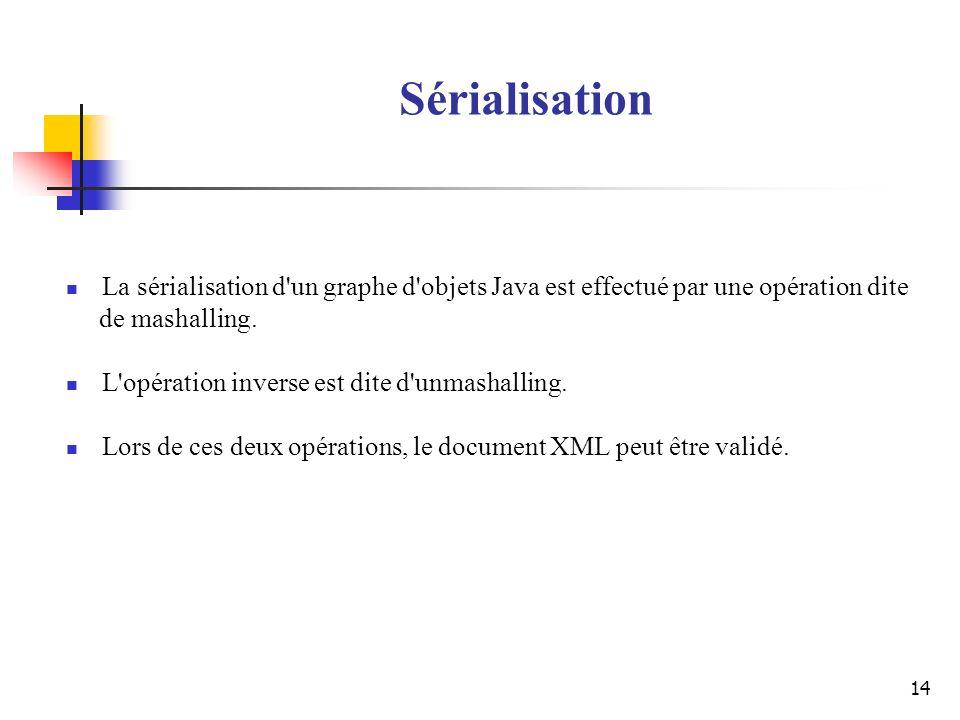 Sérialisation La sérialisation d un graphe d objets Java est effectué par une opération dite. de mashalling.