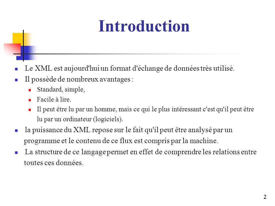 Introduction Le XML est aujourd hui un format d échange de données très utilisé. Il possède de nombreux avantages :