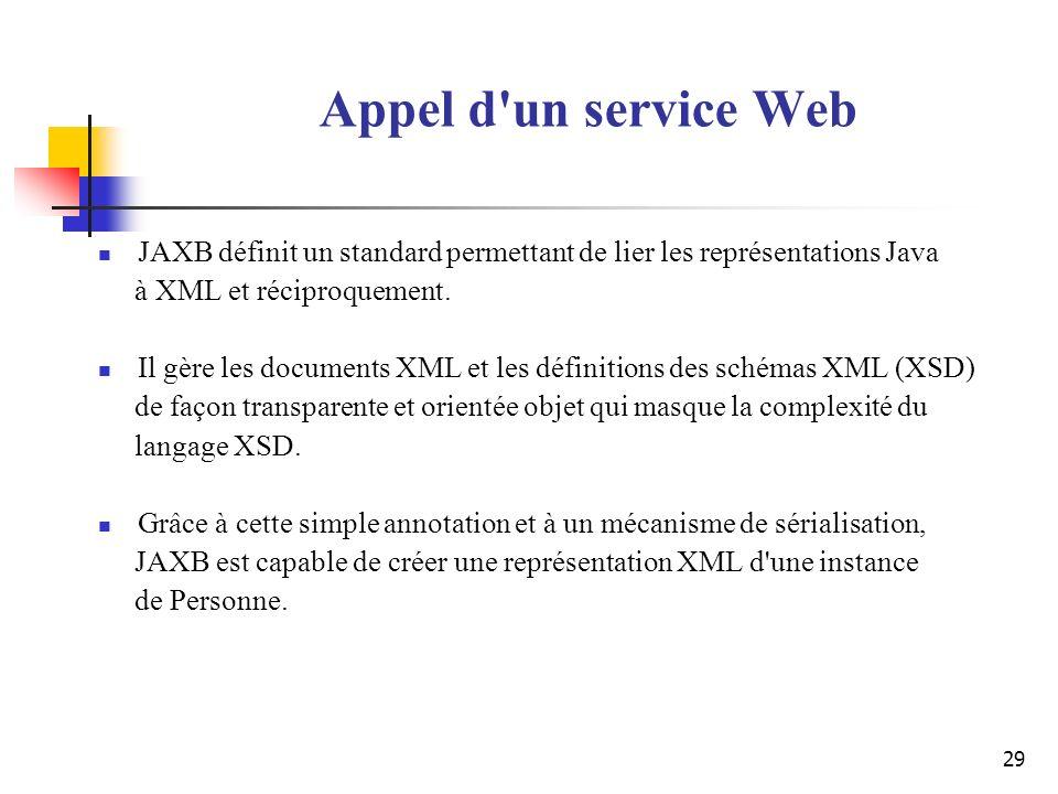Appel d un service Web JAXB définit un standard permettant de lier les représentations Java. à XML et réciproquement.
