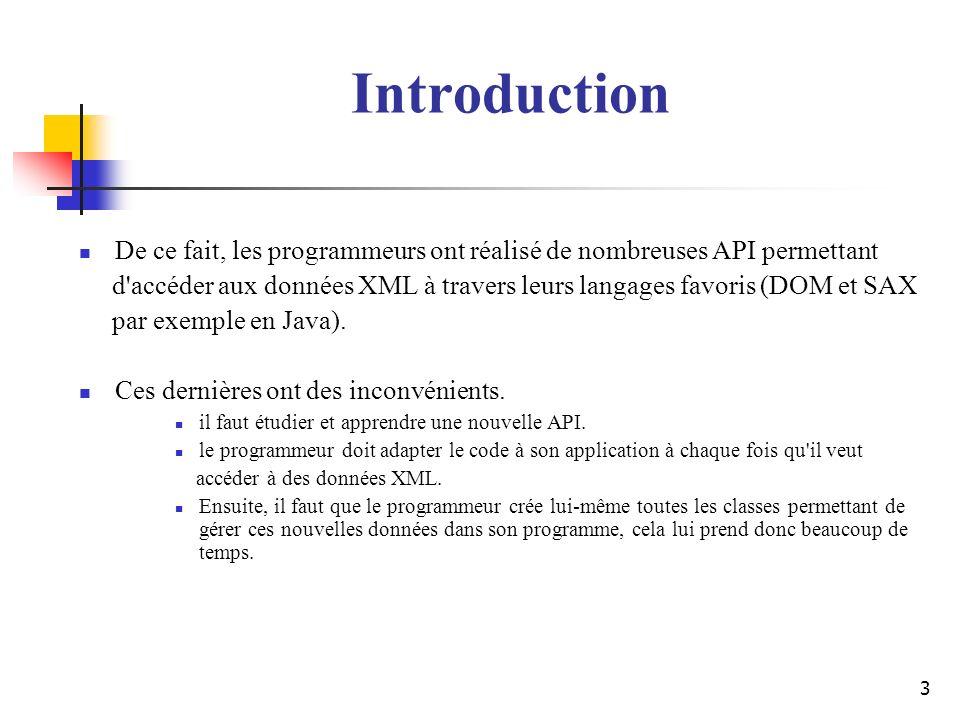 Introduction De ce fait, les programmeurs ont réalisé de nombreuses API permettant.