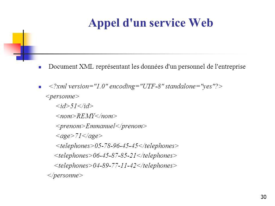 Appel d un service Web Document XML représentant les données d un personnel de l entreprise. < xml version= 1.0 encoding= UTF-8 standalone= yes >