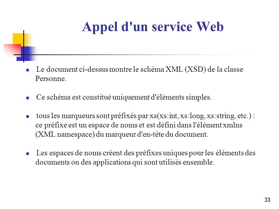 Appel d un service Web Le document ci-dessus montre le schéma XML (XSD) de la classe. Personne.