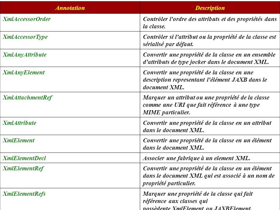 Annotation Description. XmlAccessorOrder. Contrôler l ordre des attributs et des propriétés dans la classe.