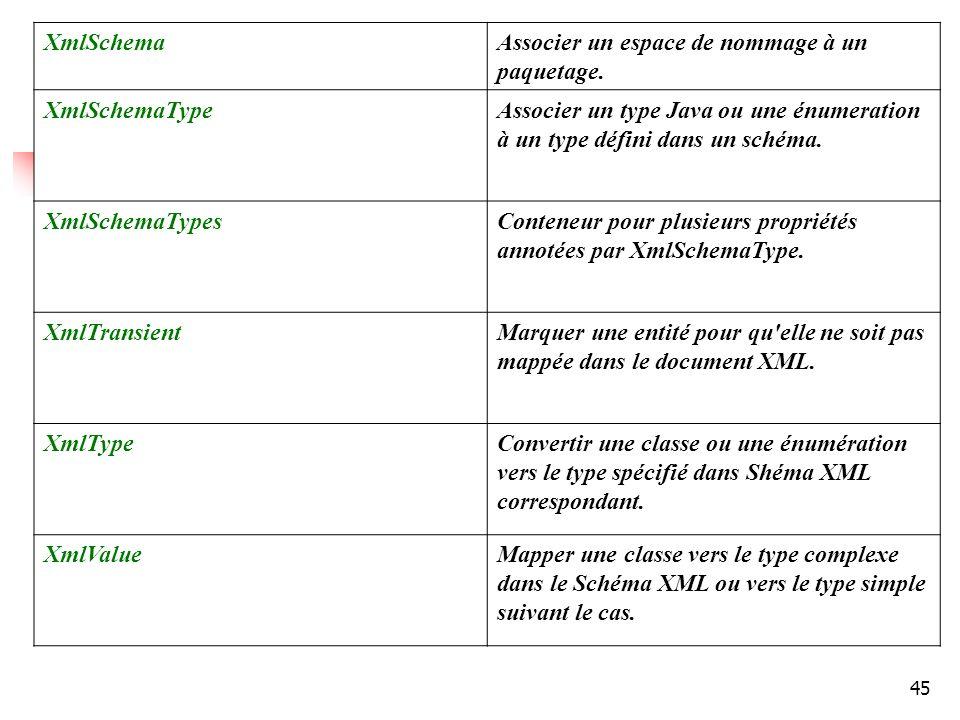 XmlSchema Associer un espace de nommage à un paquetage. XmlSchemaType. Associer un type Java ou une énumeration à un type défini dans un schéma.