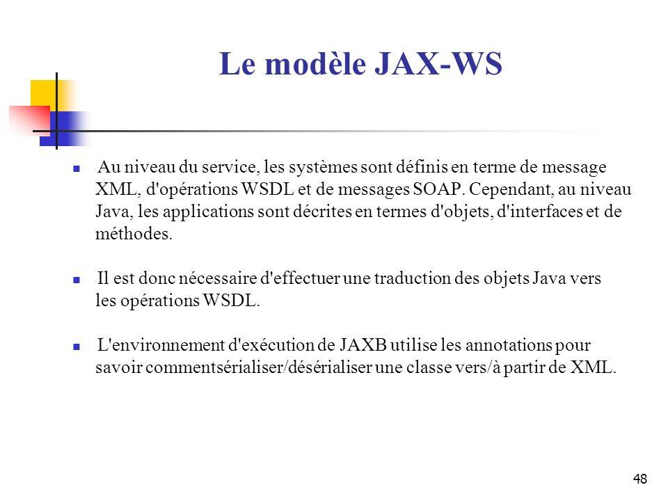 Le modèle JAX-WS Au niveau du service, les systèmes sont définis en terme de message.