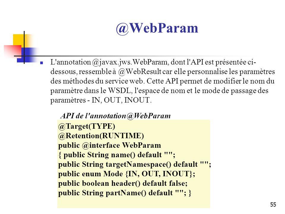 @WebParam