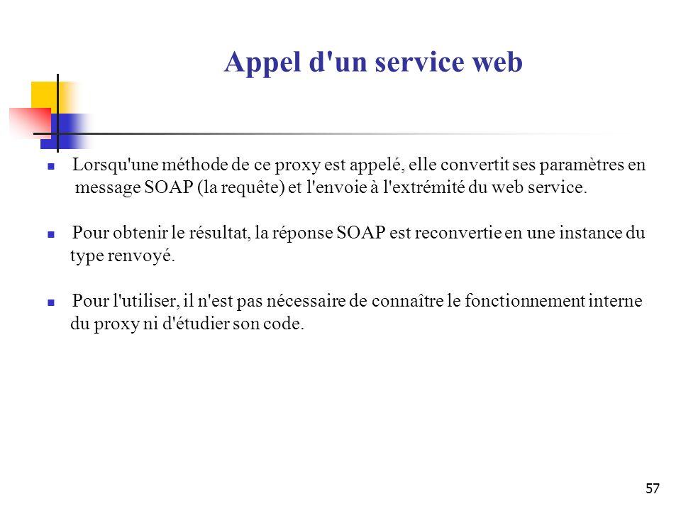 Appel d un service web Lorsqu une méthode de ce proxy est appelé, elle convertit ses paramètres en.