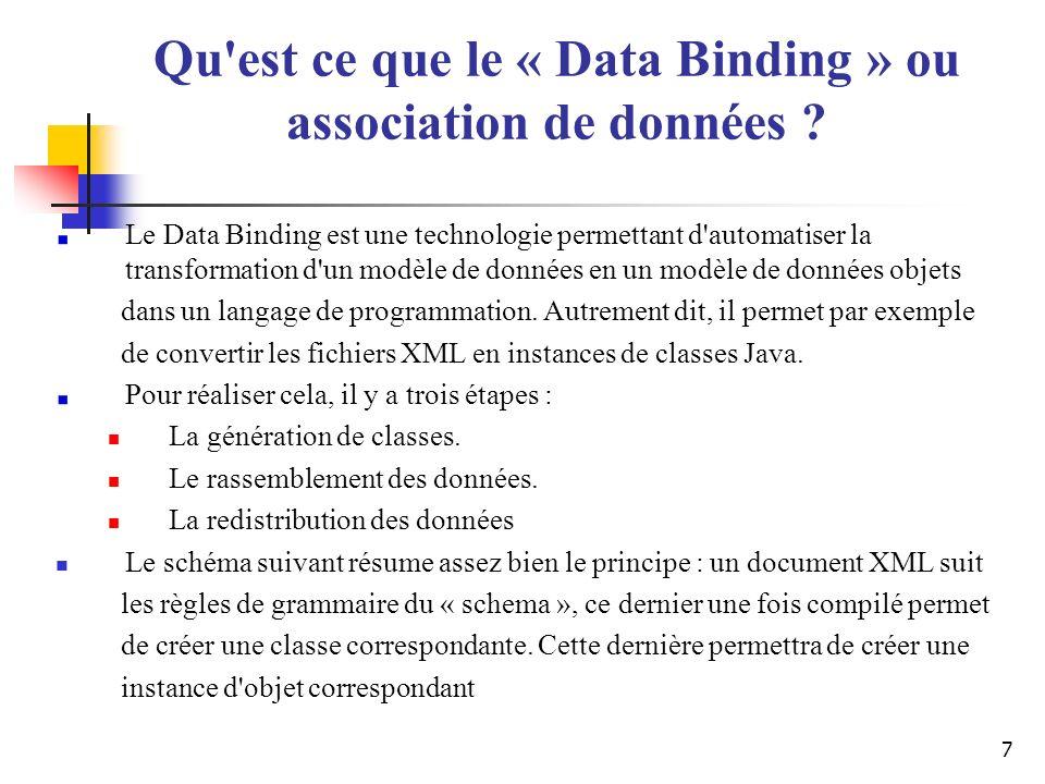 Qu est ce que le « Data Binding » ou association de données