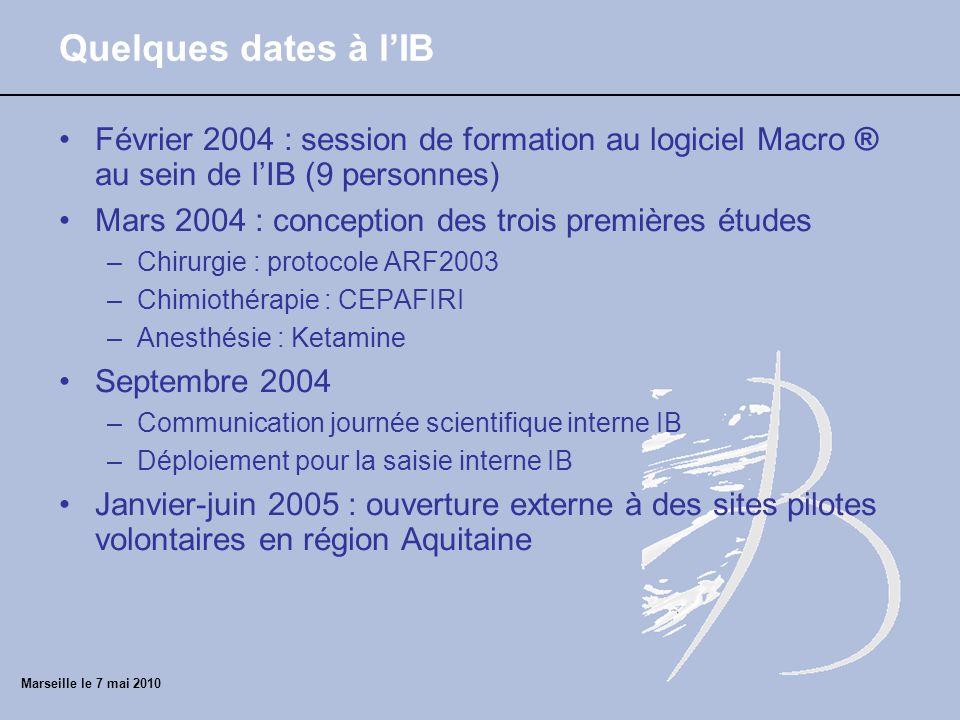 PULIDO Marina 25/03/2017. Quelques dates à l'IB. Février 2004 : session de formation au logiciel Macro ® au sein de l'IB (9 personnes)
