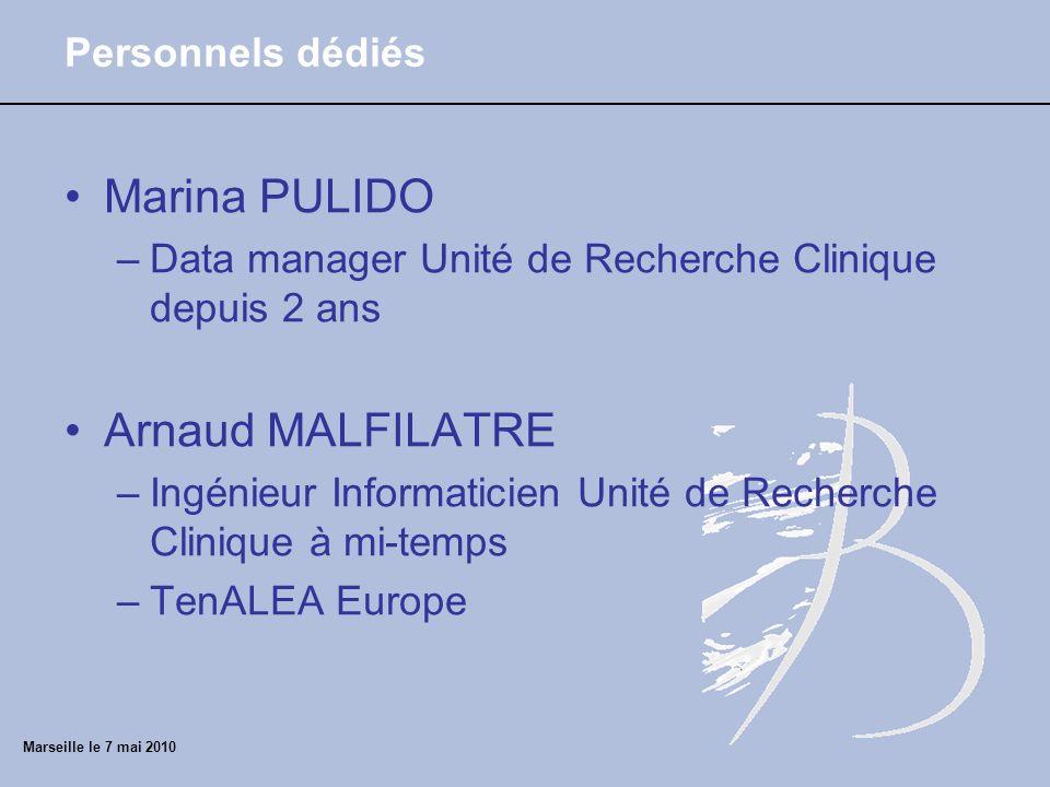 Marina PULIDO Arnaud MALFILATRE Personnels dédiés