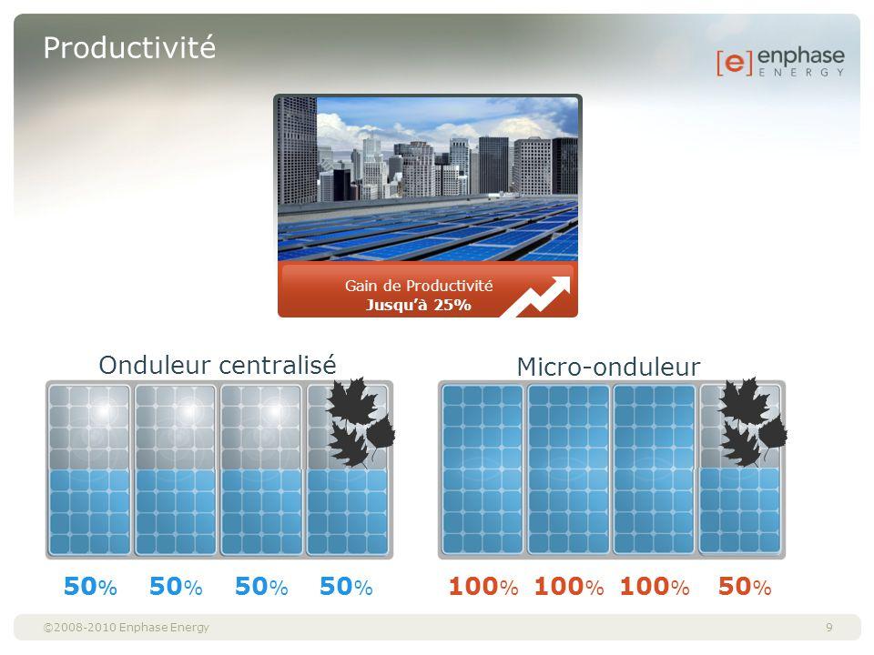 Productivité Onduleur centralisé Micro-onduleur 50% 50% 50% 50% 50%