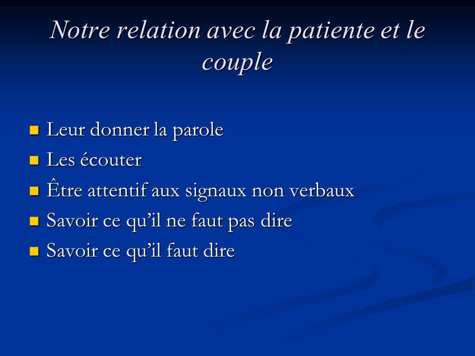 Notre relation avec la patiente et le couple