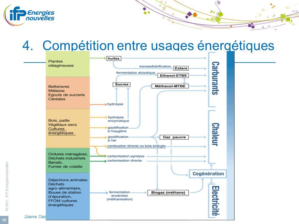 Compétition entre usages énergétiques