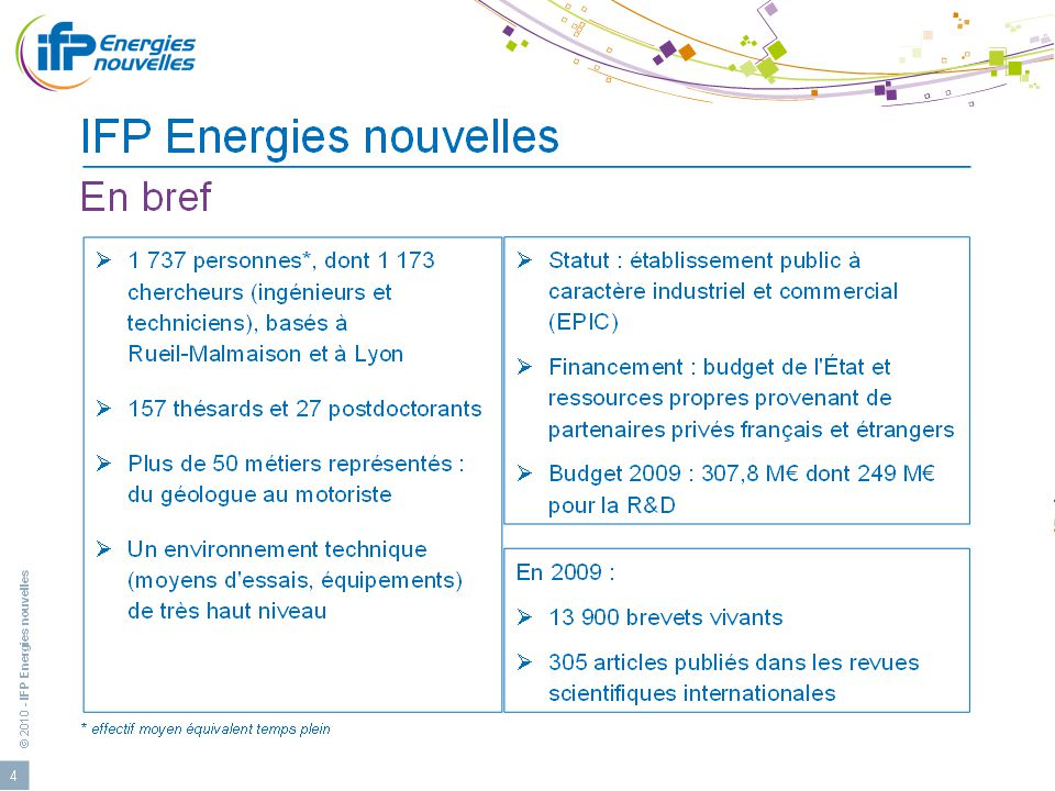 24eme Cleantuesday Rhône-Alpes: Lyon le 24 avril 2012