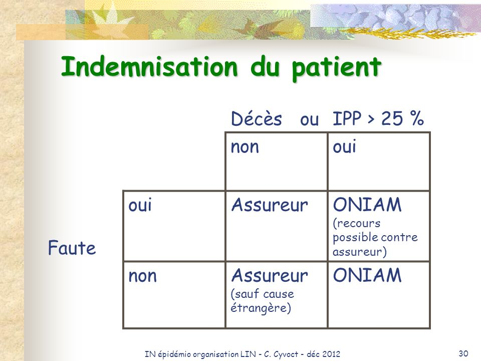 Indemnisation du patient