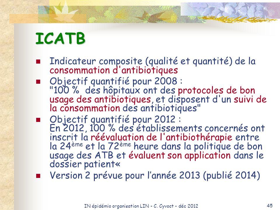 IN épidémio organisation LIN - C. Cyvoct - déc 2012