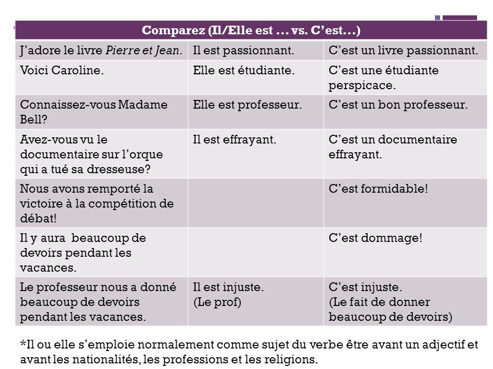 Comparez (Il/Elle est ... vs. C'est...)