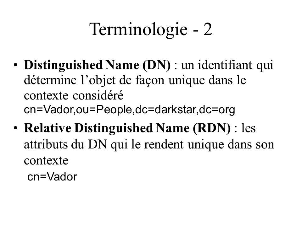 Terminologie - 2