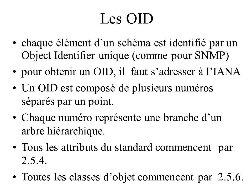 Les OID chaque élément d'un schéma est identifié par un Object Identifier unique (comme pour SNMP)