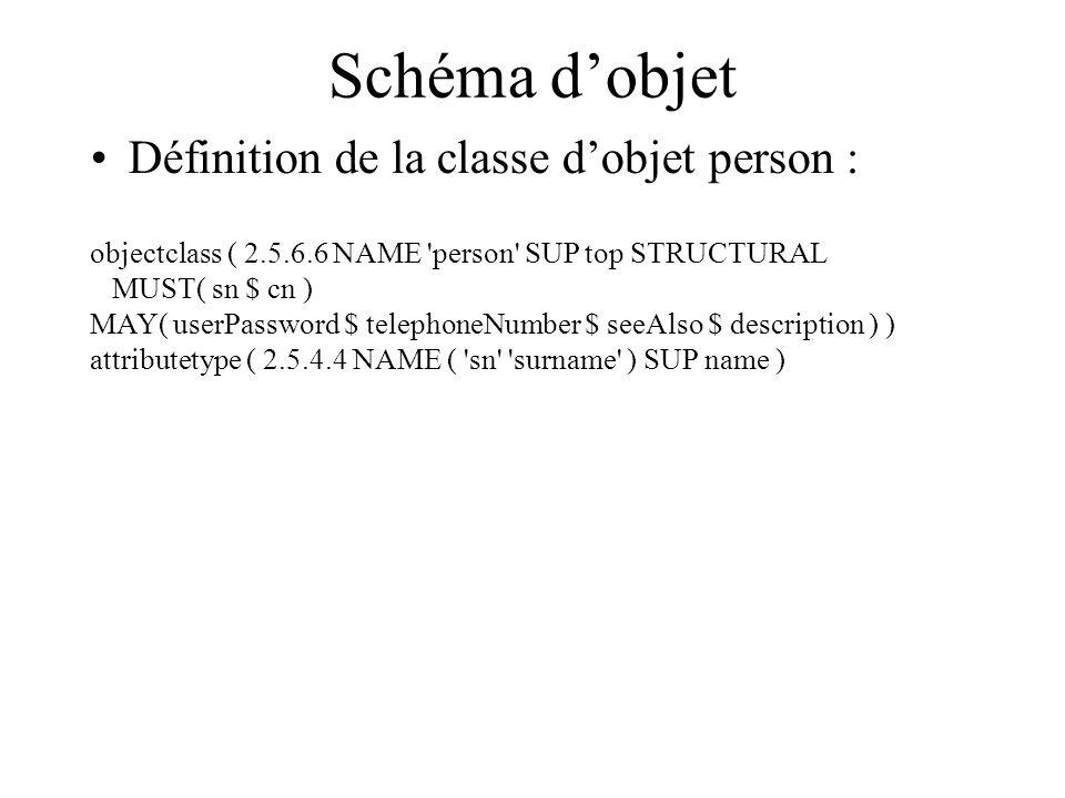 Schéma d'objet Définition de la classe d'objet person :