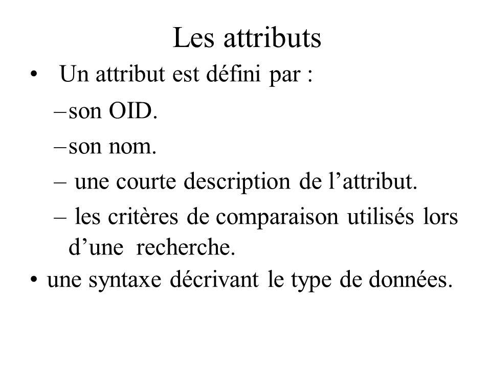 Les attributs Un attribut est défini par : son OID. son nom.
