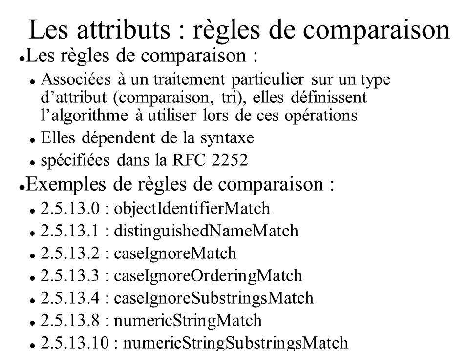 Les attributs : règles de comparaison
