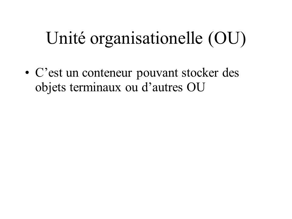 Unité organisationelle (OU)