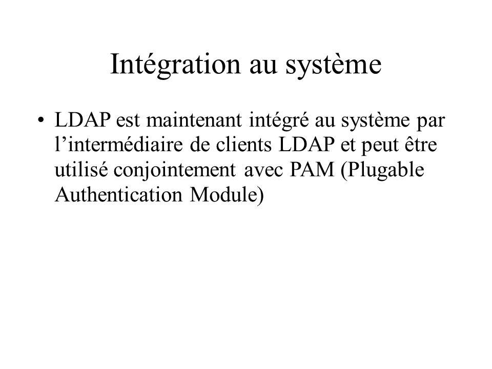 Intégration au système