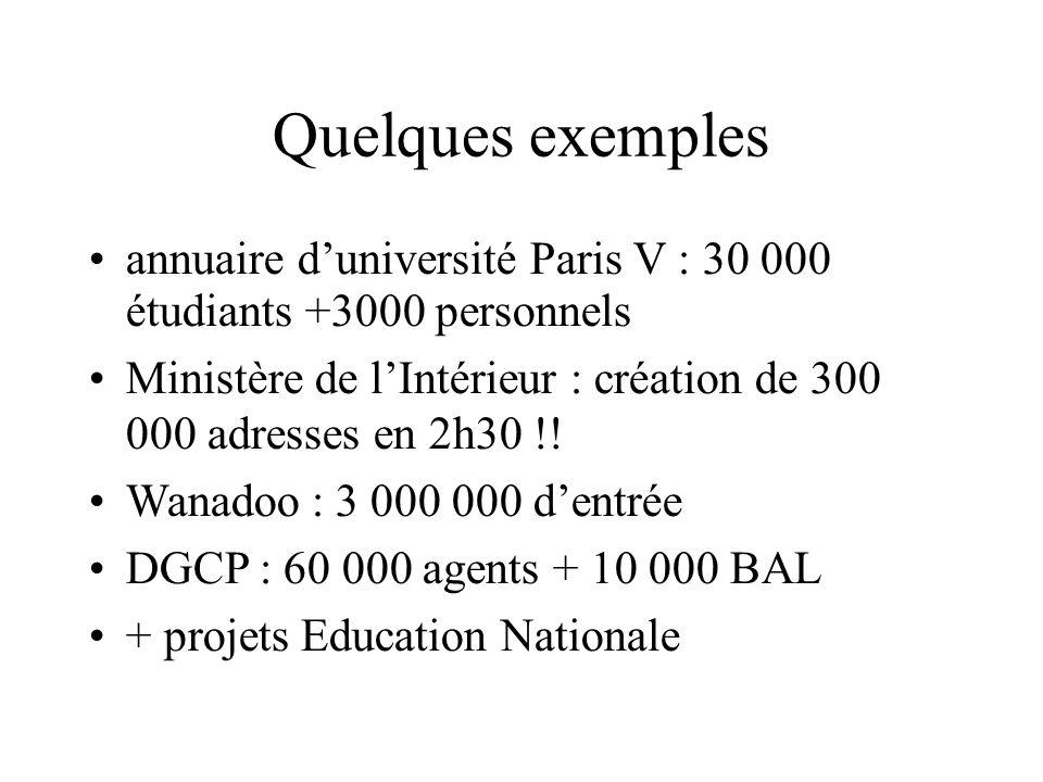 Quelques exemples annuaire d'université Paris V : 30 000 étudiants +3000 personnels.