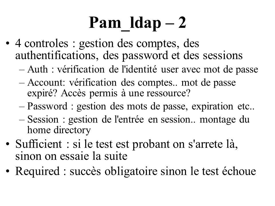 Pam_ldap – 2 4 controles : gestion des comptes, des authentifications, des password et des sessions.