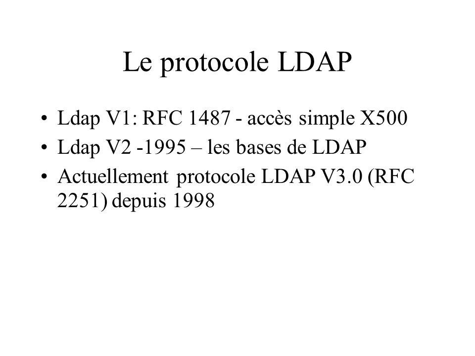 Le protocole LDAP Ldap V1: RFC 1487 - accès simple X500