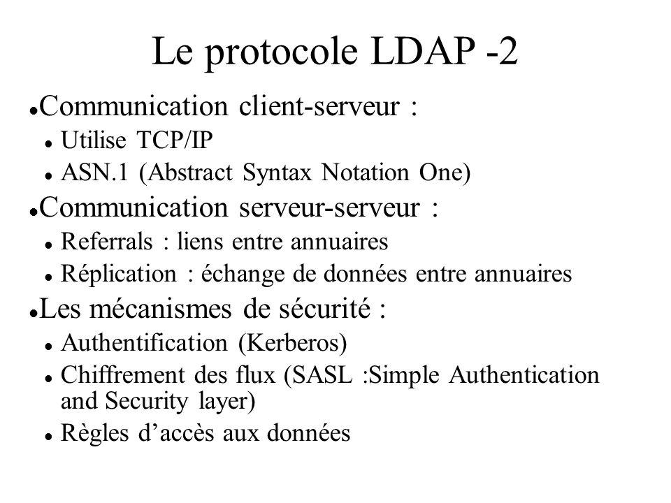 Le protocole LDAP -2 Communication client-serveur :