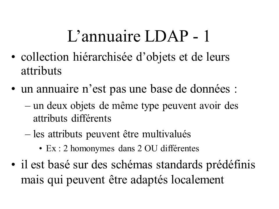 L'annuaire LDAP - 1 collection hiérarchisée d'objets et de leurs attributs. un annuaire n'est pas une base de données :