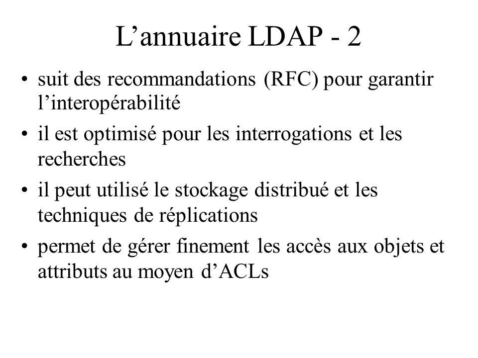 L'annuaire LDAP - 2 suit des recommandations (RFC) pour garantir l'interopérabilité. il est optimisé pour les interrogations et les recherches.
