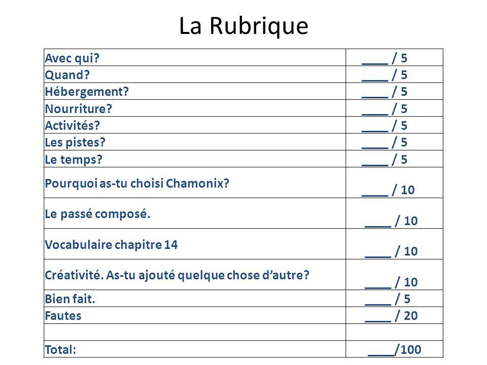 La Rubrique ____ / 5 Avec qui Quand Hébergement Nourriture