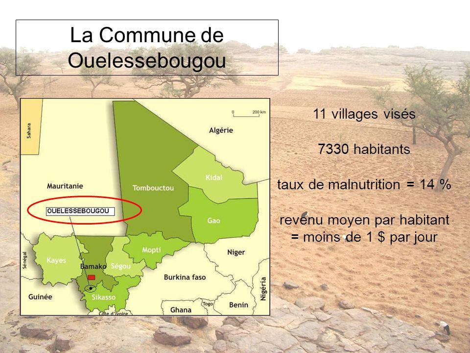 La Commune de Ouelessebougou