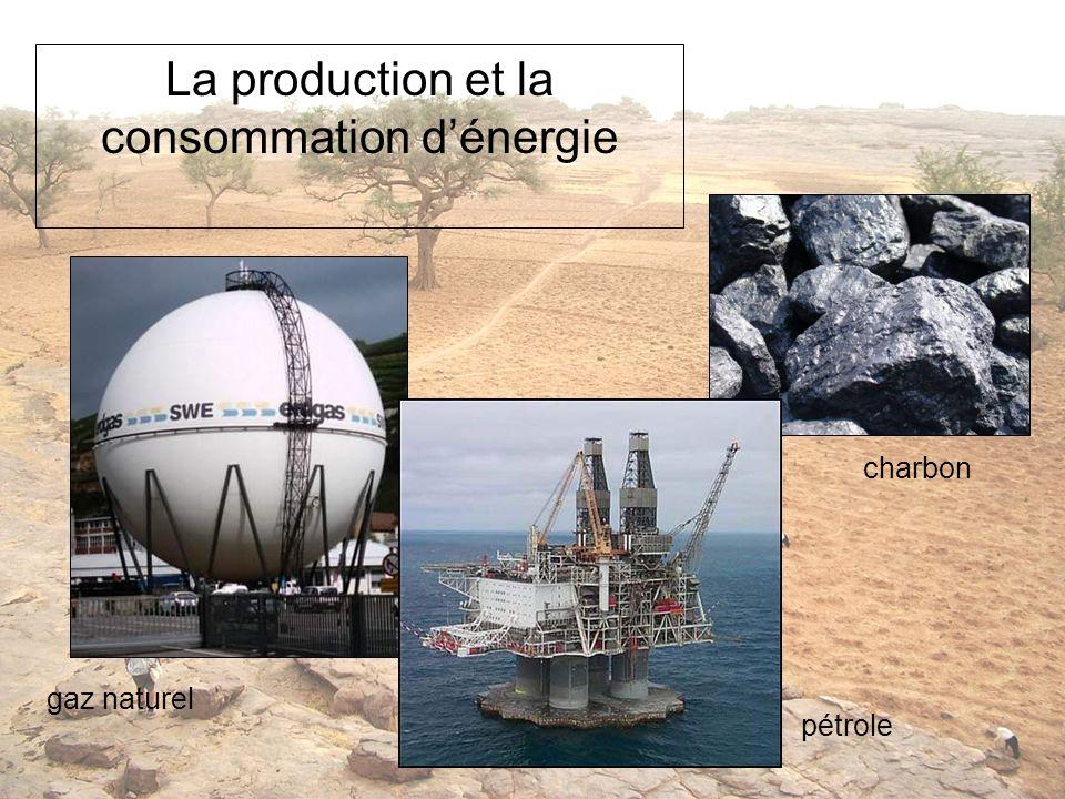 La production et la consommation d'énergie